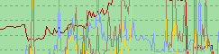 Netwerk Monitoren als Hulp bij Netwerk Beheer